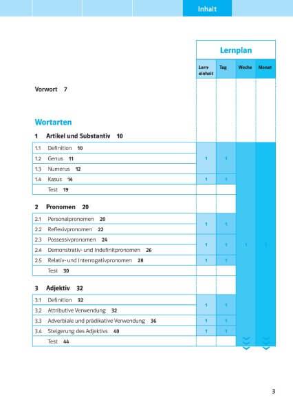 Klett Schulgrammatik Deutsch ab Klasse 5