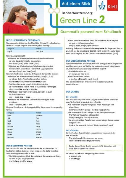 Klett Green Line 2 Baden-Württemberg Klasse 6 - Auf einen Blick